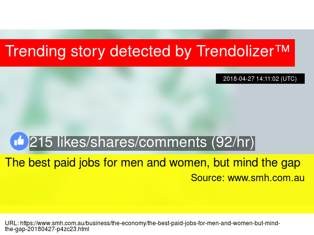 The best paid jobs for men and women, but mind the gap